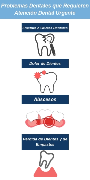24 horas dentistas de emergencia