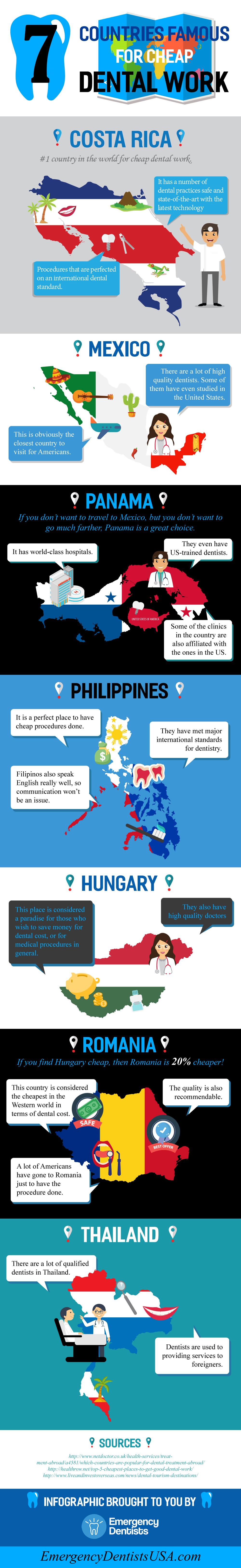 7-Countries-Famous-For-Cheap-Dental-Work---infographic
