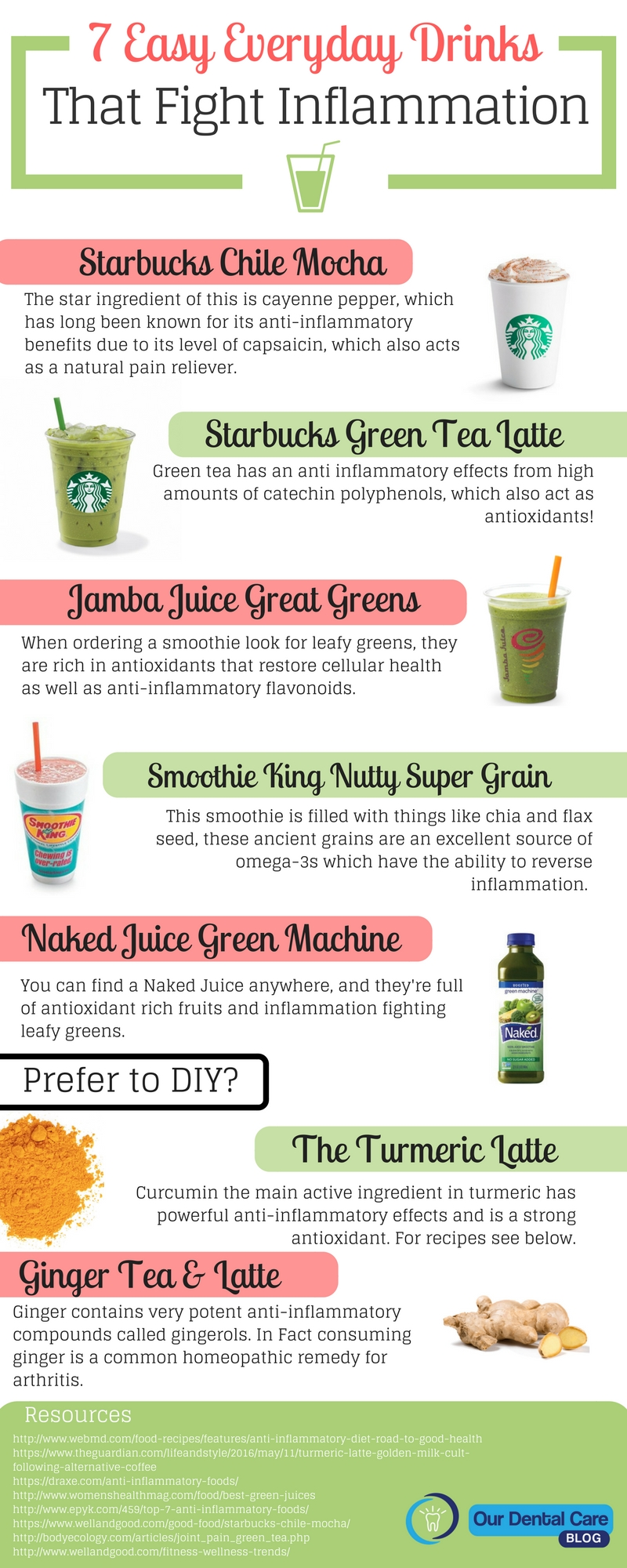 7 drinks to fight inflamation 2