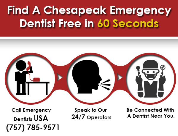emergency dental Chesapeak