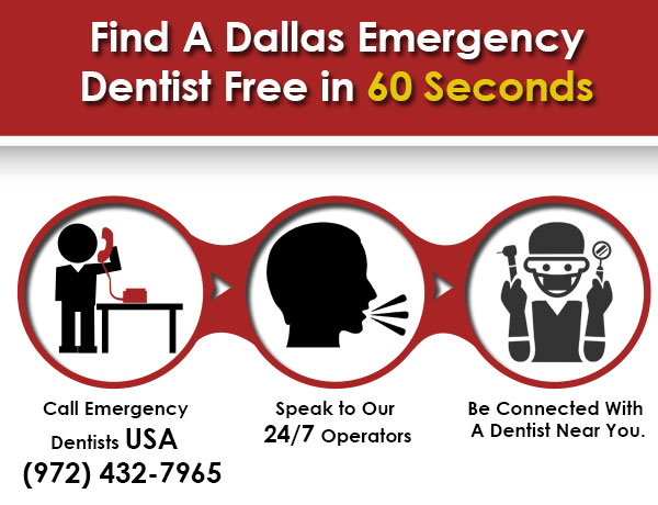 Dallas Emergency Dentists Find A Hour Dentist - Area code 972 usa