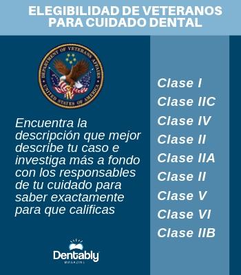 Elegibilidad de Veteranos para Cuidado Dental