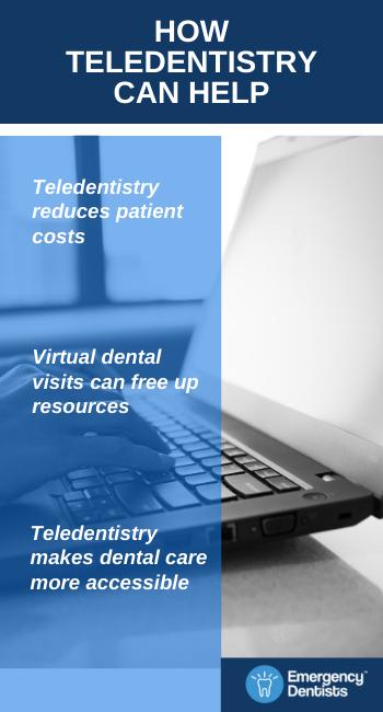 Virtual Dentistry