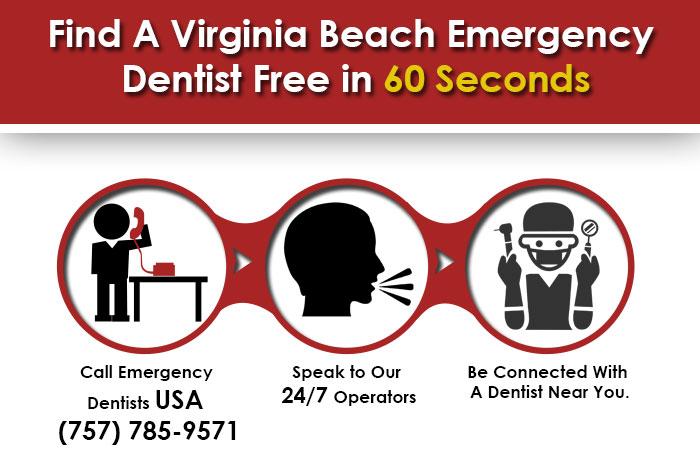 emergency dental Virginia Beach
