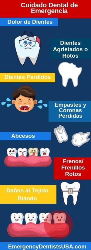 dentistas las 24 horas cerca de mi ubicacion