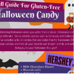 Gluten Free Halloween Candy for 2018