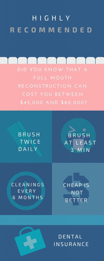 infographic save money