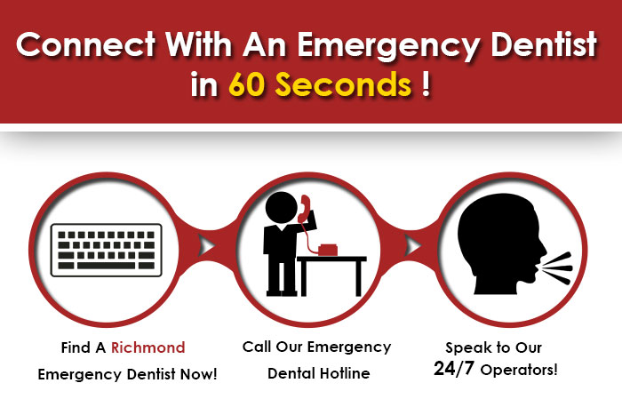 emergency dentist Richmond