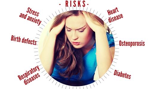 risk gingivitis